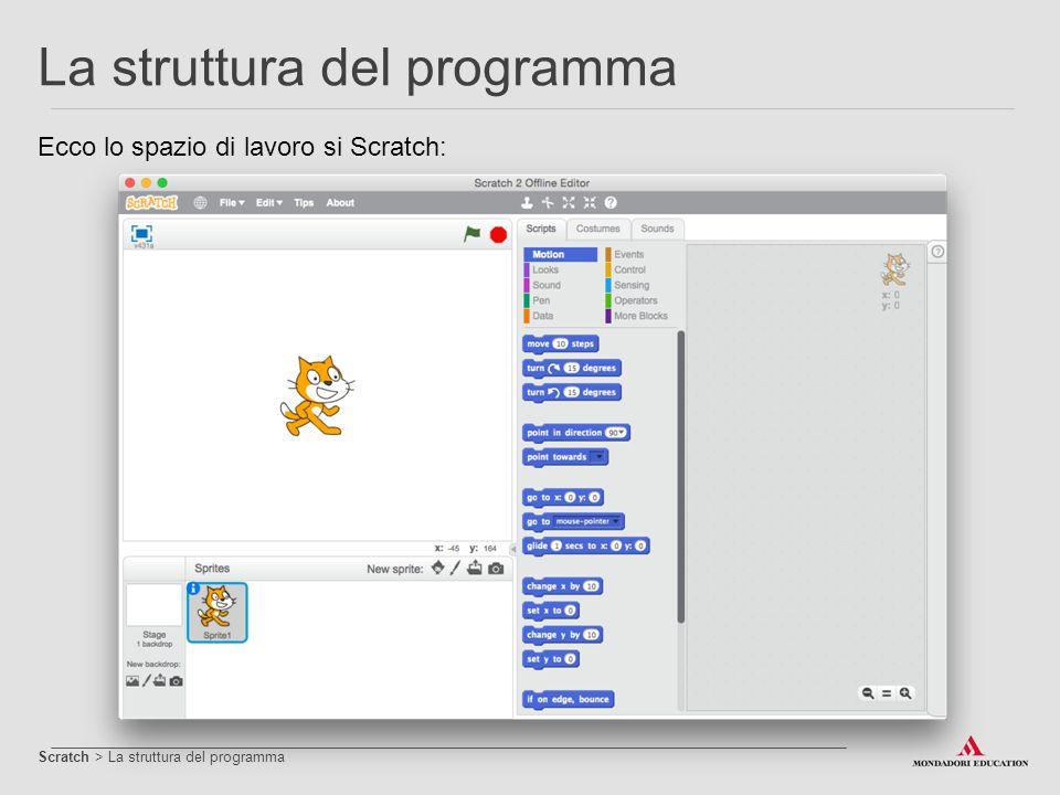 La struttura del programma Ecco lo spazio di lavoro si Scratch: Scratch > La struttura del programma