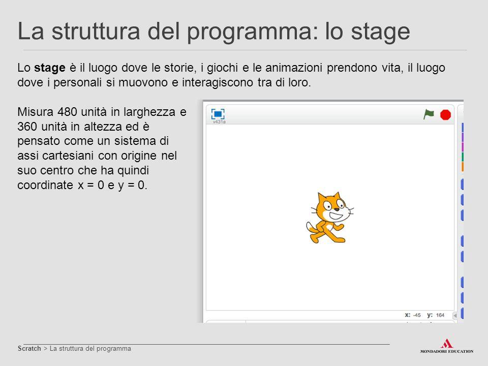 La struttura del programma: lo stage Lo stage è il luogo dove le storie, i giochi e le animazioni prendono vita, il luogo dove i personali si muovono