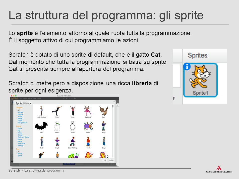La struttura del programma: gli sprite Lo sprite è l'elemento attorno al quale ruota tutta la programmazione. È il soggetto attivo di cui programmiamo