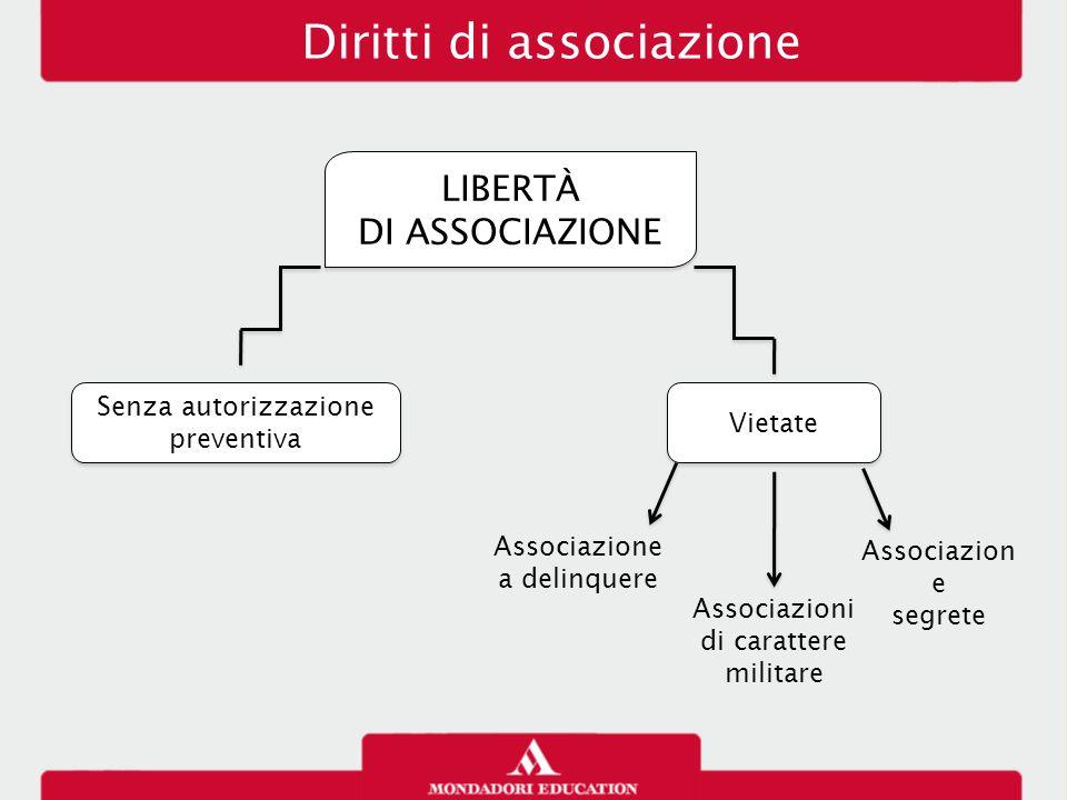 Diritto allo sciopero SCIOPERO Astensione da lavoro collettiva volontaria dichiarata da un'organizzazione