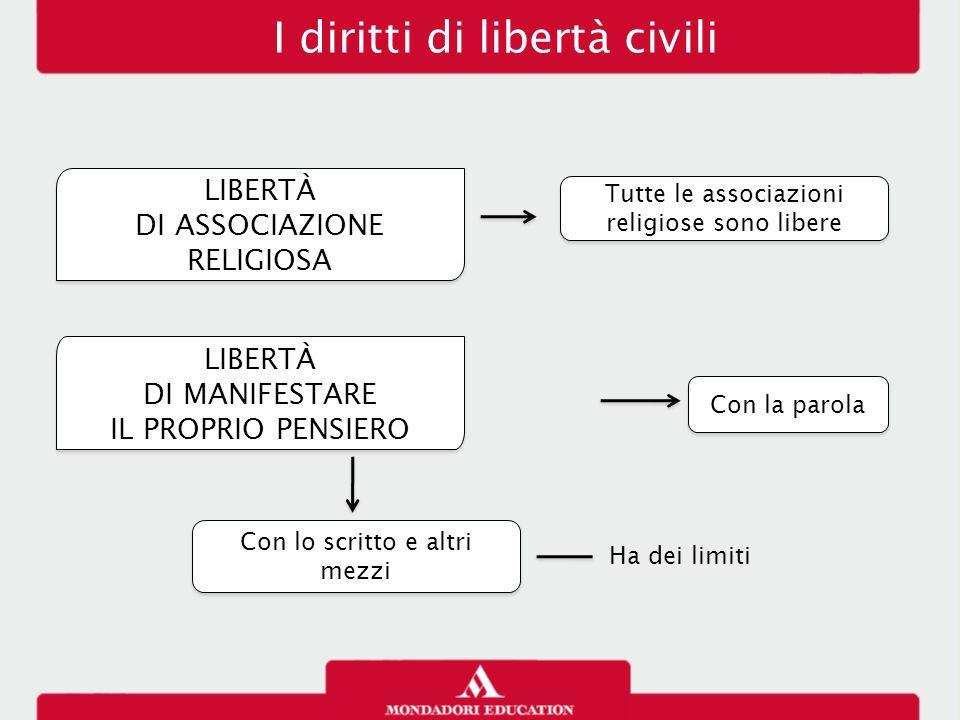 I diritti di libertà civili LIBERTÀ DI ASSOCIAZIONE RELIGIOSA LIBERTÀ DI ASSOCIAZIONE RELIGIOSA Tutte le associazioni religiose sono libere Con lo scr