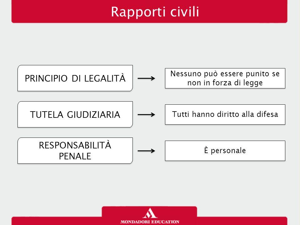Rapporti civili PRINCIPIO DI LEGALITÀ Nessuno può essere punito se non in forza di legge TUTELA GIUDIZIARIA Tutti hanno diritto alla difesa RESPONSABI