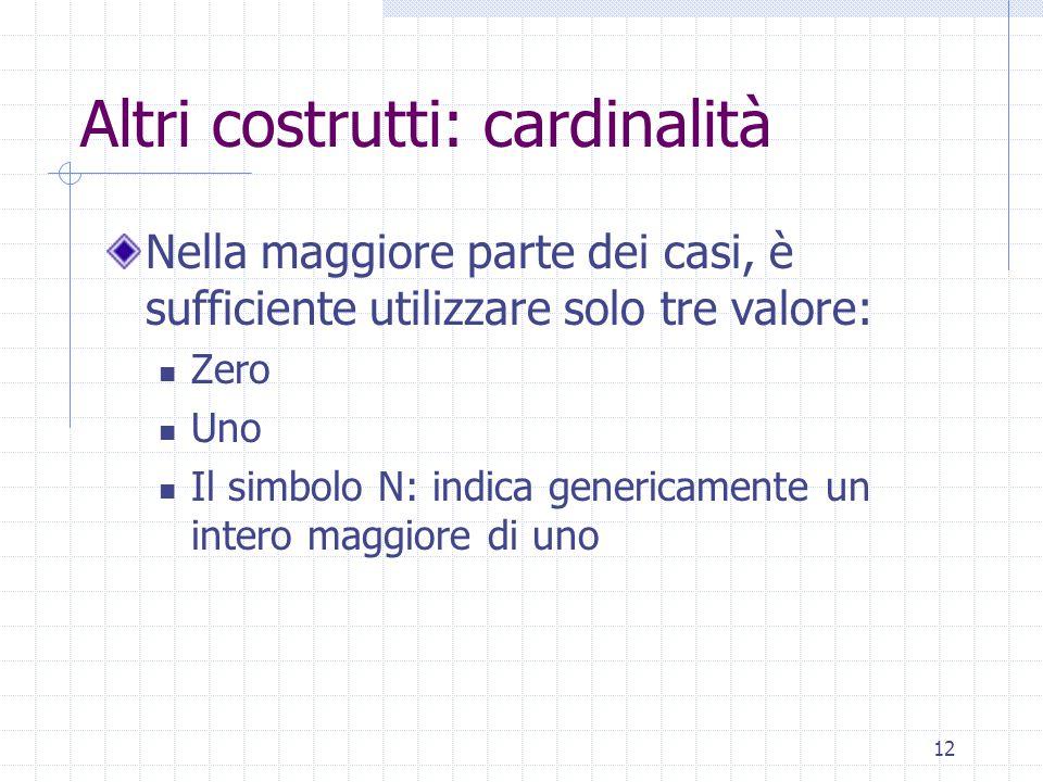 12 Altri costrutti: cardinalità Nella maggiore parte dei casi, è sufficiente utilizzare solo tre valore: Zero Uno Il simbolo N: indica genericamente un intero maggiore di uno