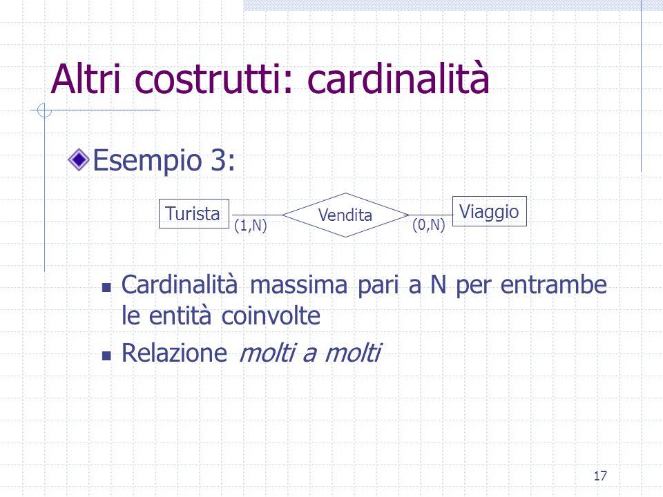 17 Altri costrutti: cardinalità Esempio 3: Cardinalità massima pari a N per entrambe le entità coinvolte Relazione molti a molti Turista Viaggio Vendita (1,N) (0,N)