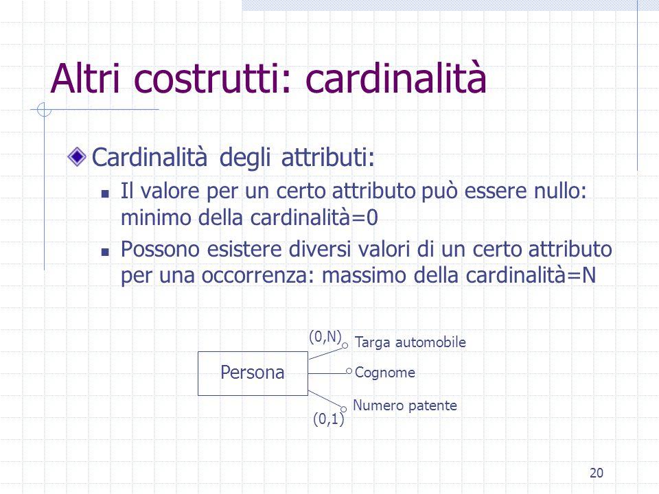 20 Altri costrutti: cardinalità Cardinalità degli attributi: Il valore per un certo attributo può essere nullo: minimo della cardinalità=0 Possono esistere diversi valori di un certo attributo per una occorrenza: massimo della cardinalità=N Persona Targa automobile Numero patente Cognome (0,N) (0,1)