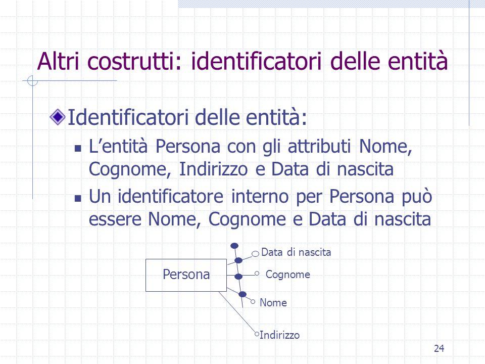 24 Altri costrutti: identificatori delle entità Identificatori delle entità: L'entità Persona con gli attributi Nome, Cognome, Indirizzo e Data di nascita Un identificatore interno per Persona può essere Nome, Cognome e Data di nascita Persona Data di nascita Nome Cognome Indirizzo