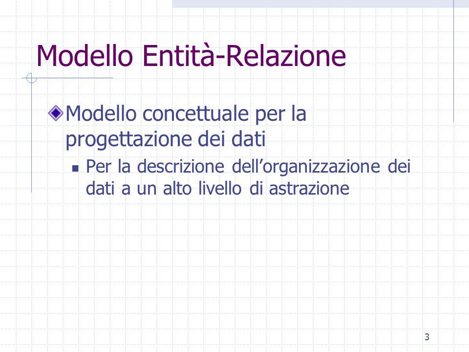 3 Modello Entità-Relazione Modello concettuale per la progettazione dei dati Per la descrizione dell'organizzazione dei dati a un alto livello di astrazione