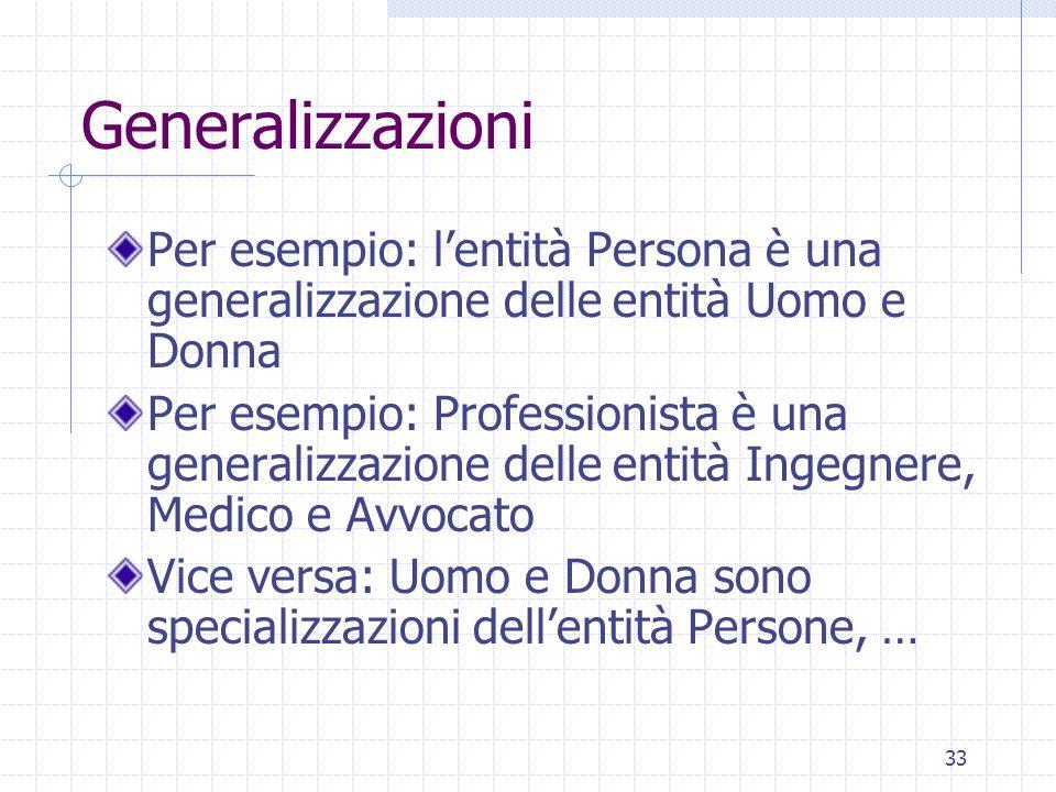 33 Generalizzazioni Per esempio: l'entità Persona è una generalizzazione delle entità Uomo e Donna Per esempio: Professionista è una generalizzazione delle entità Ingegnere, Medico e Avvocato Vice versa: Uomo e Donna sono specializzazioni dell'entità Persone, …