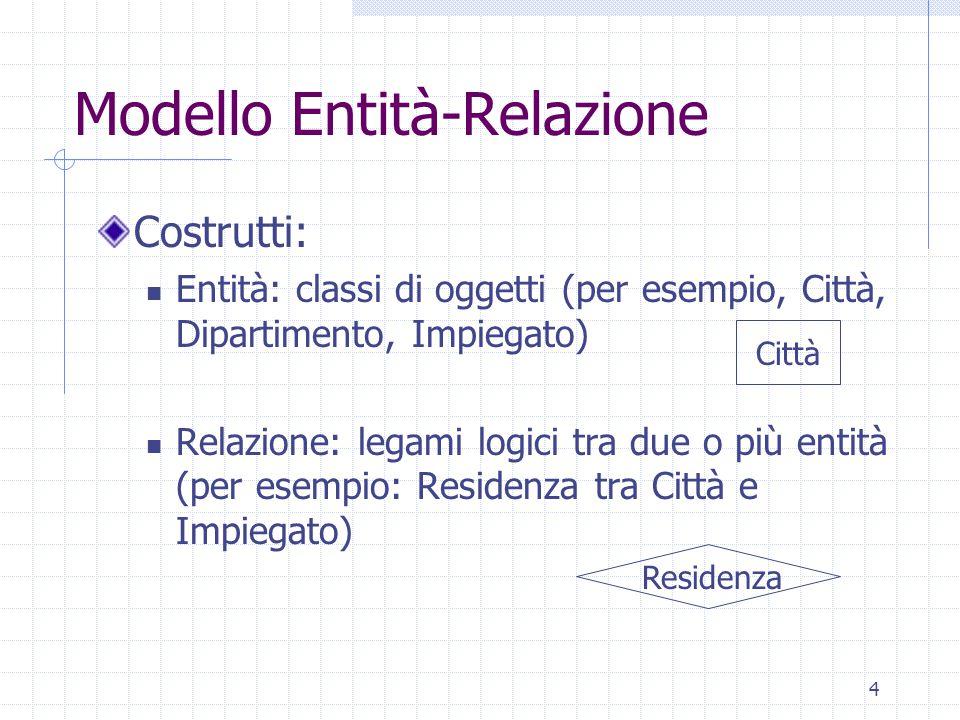 4 Modello Entità-Relazione Costrutti: Entità: classi di oggetti (per esempio, Città, Dipartimento, Impiegato) Relazione: legami logici tra due o più entità (per esempio: Residenza tra Città e Impiegato) Città Residenza