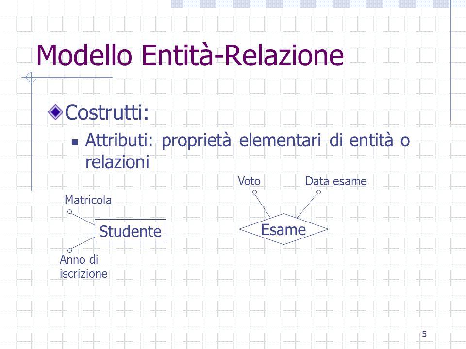 5 Modello Entità-Relazione Costrutti: Attributi: proprietà elementari di entità o relazioni Studente Anno di iscrizione Matricola Esame VotoData esame