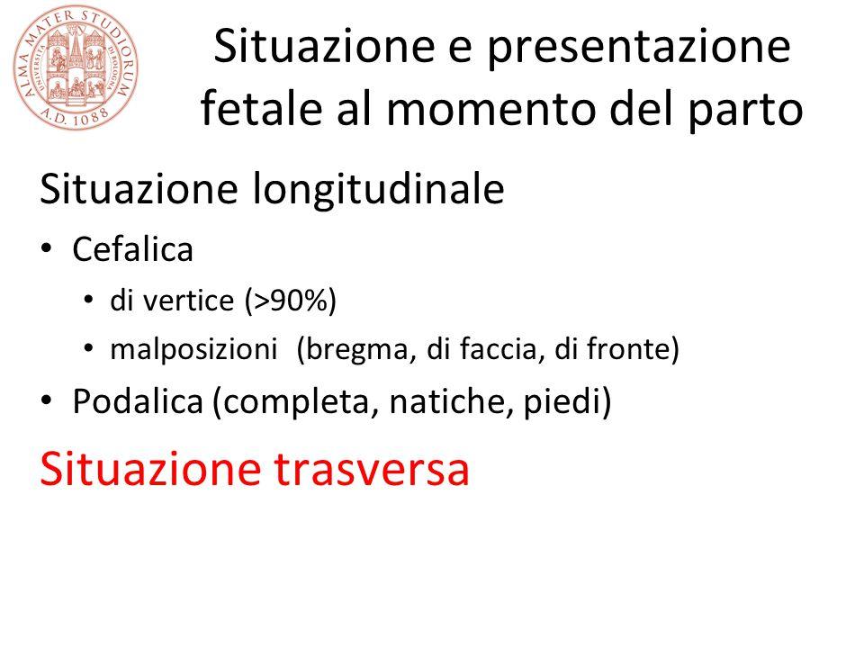 Situazione e presentazione fetale al momento del parto Situazione longitudinale Cefalica di vertice (>90%) malposizioni (bregma, di faccia, di fronte)