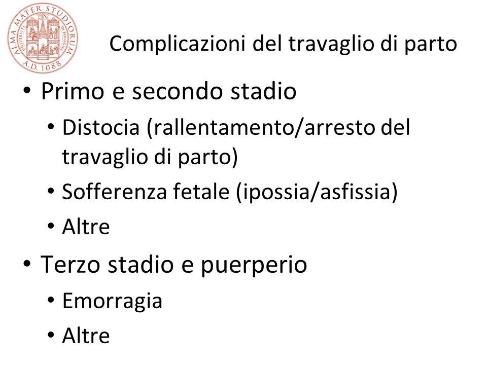 Complicazioni del travaglio di parto Primo e secondo stadio Distocia (rallentamento/arresto del travaglio di parto) Sofferenza fetale (ipossia/asfissi