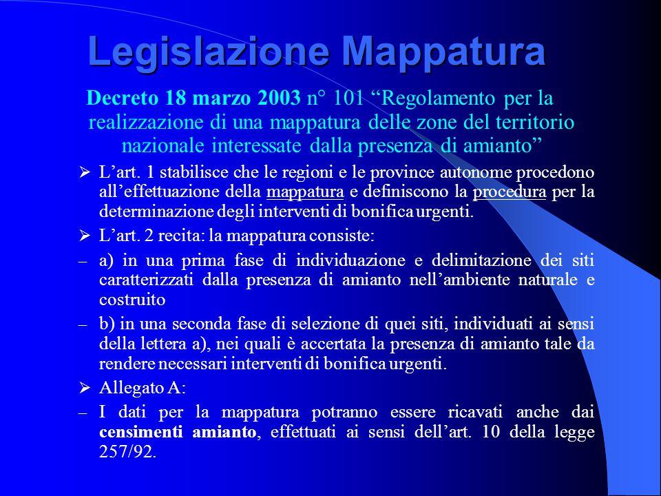 Legislazione Mappatura Decreto 18 marzo 2003 n° 101 Regolamento per la realizzazione di una mappatura delle zone del territorio nazionale interessate dalla presenza di amianto  L'art.