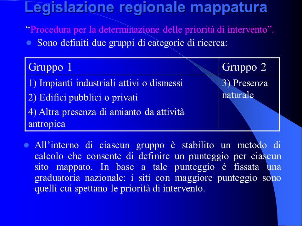 Legislazione regionale mappatura Procedura per la determinazione delle priorità di intervento .