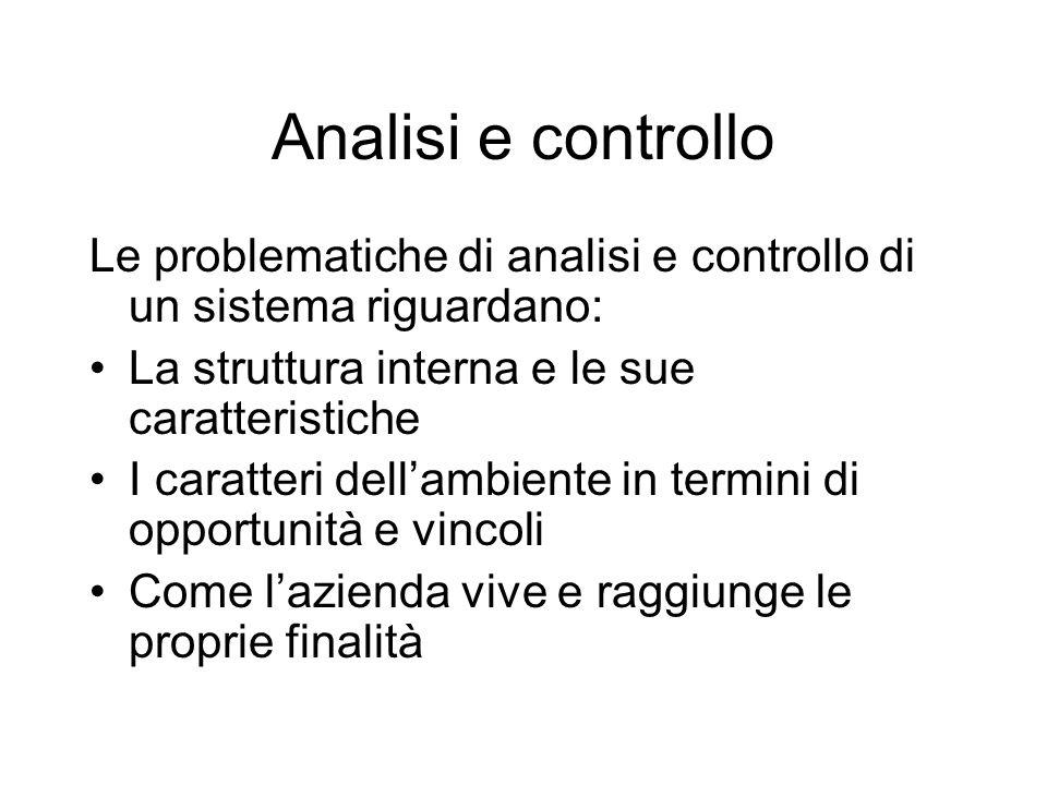Analisi e controllo Le problematiche di analisi e controllo di un sistema riguardano: La struttura interna e le sue caratteristiche I caratteri dell'ambiente in termini di opportunità e vincoli Come l'azienda vive e raggiunge le proprie finalità