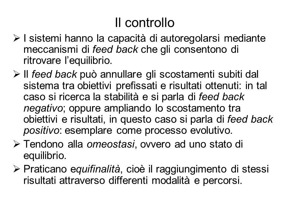 Il controllo  I sistemi hanno la capacità di autoregolarsi mediante meccanismi di feed back che gli consentono di ritrovare l'equilibrio.