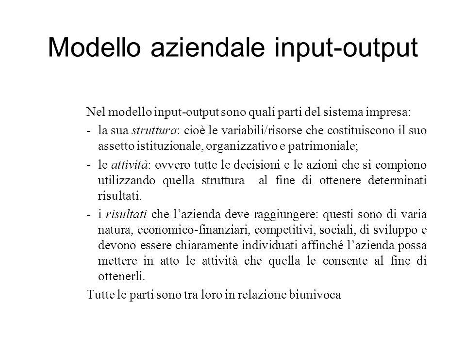 Modello aziendale per funzioni
