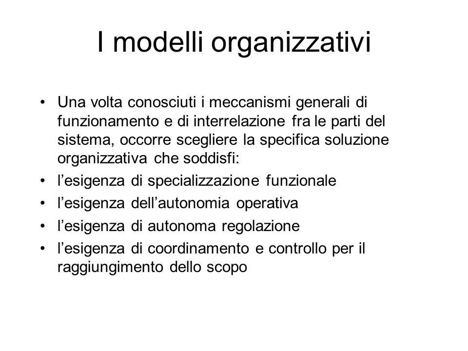 I modelli organizzativi Una volta conosciuti i meccanismi generali di funzionamento e di interrelazione fra le parti del sistema, occorre scegliere la specifica soluzione organizzativa che soddisfi: l'esigenza di specializzazione funzionale l'esigenza dell'autonomia operativa l'esigenza di autonoma regolazione l'esigenza di coordinamento e controllo per il raggiungimento dello scopo
