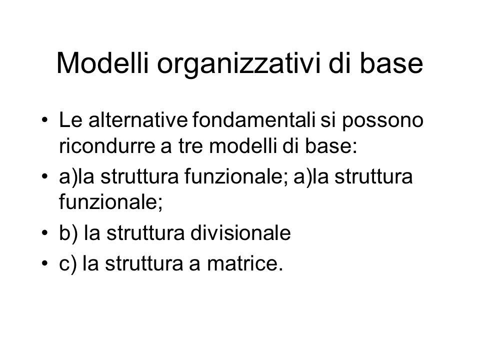 La struttura Considerare la struttura di un sistema significa considerare sia gli elementi (o parti) che lo compongono sia le relazioni che le collegano.