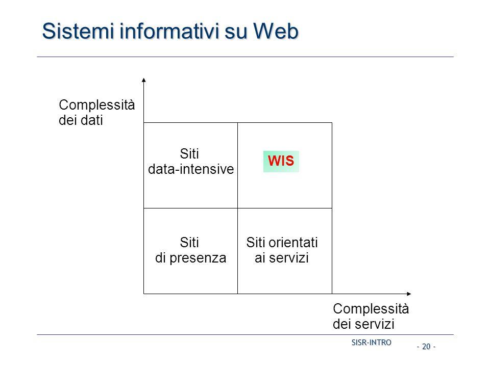 SISR-INTRO - 20 - Sistemi informativi su Web Complessità dei dati Complessità dei servizi Siti data-intensive Siti di presenza Siti orientati ai servi