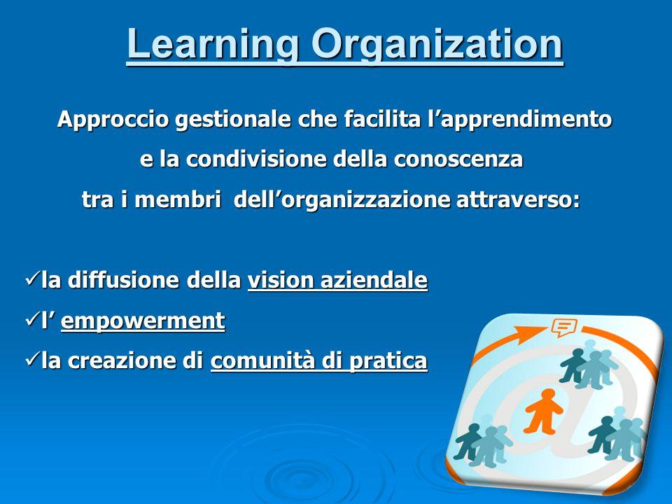 Learning Organization 1.Approccio strategico verso l'apprendi- mento 2.