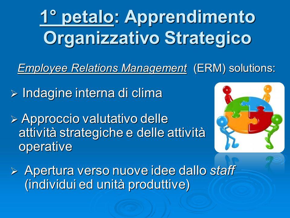 1° petalo: Apprendimento Organizzativo Strategico Employee Relations Management (ERM) solutions:  Indagine interna di clima  Approccio valutativo delle attività strategiche e delle attività operative  Apertura verso nuove idee dallo staff (individui ed unità produttive)