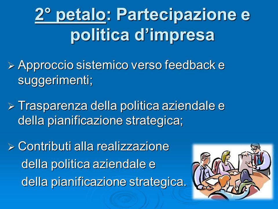 Approccio sistemico verso feedback e suggerimenti;  Trasparenza della politica aziendale e della pianificazione strategica;  Contributi alla realizzazione della politica aziendale e della pianificazione strategica.