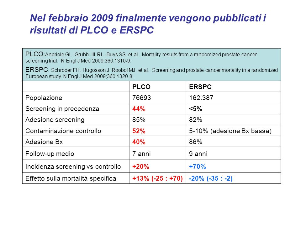 Sovradiagnosi inevitabile in tutti i programmi di screening con diverse evidenze percentuali: (mammella = +10%; cervice (CIN) = +300%); colon-retto: adenomi per lo screening del ca.