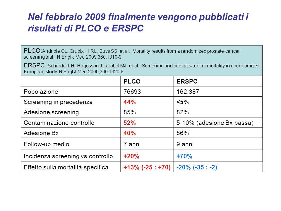 Nel febbraio 2009 finalmente vengono pubblicati i risultati di PLCO e ERSPC PLCO: Andriole GL.
