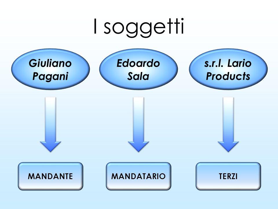 I soggetti Giuliano Pagani Edoardo Sala s.r.l. Lario Products MANDANTE TERZI MANDATARIO