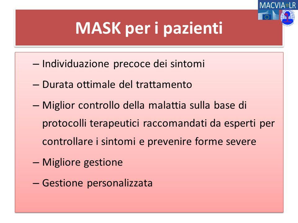 MASK per i pazienti – Individuazione precoce dei sintomi – Durata ottimale del trattamento – Miglior controllo della malattia sulla base di protocolli