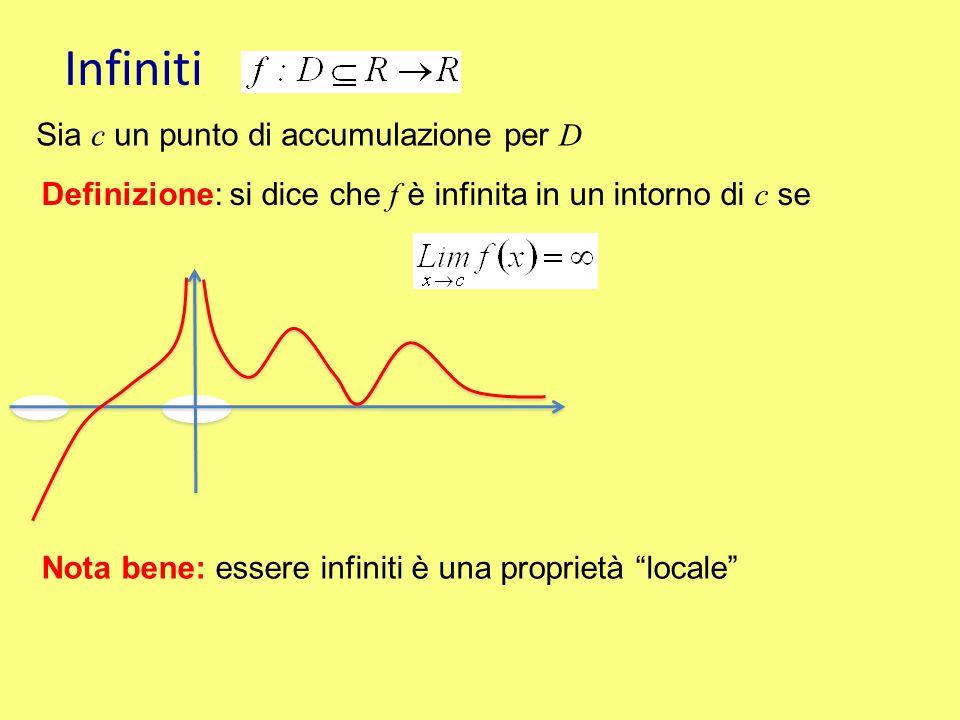 Ordine di infinito Siano f e g due infiniti in un intorno di c.