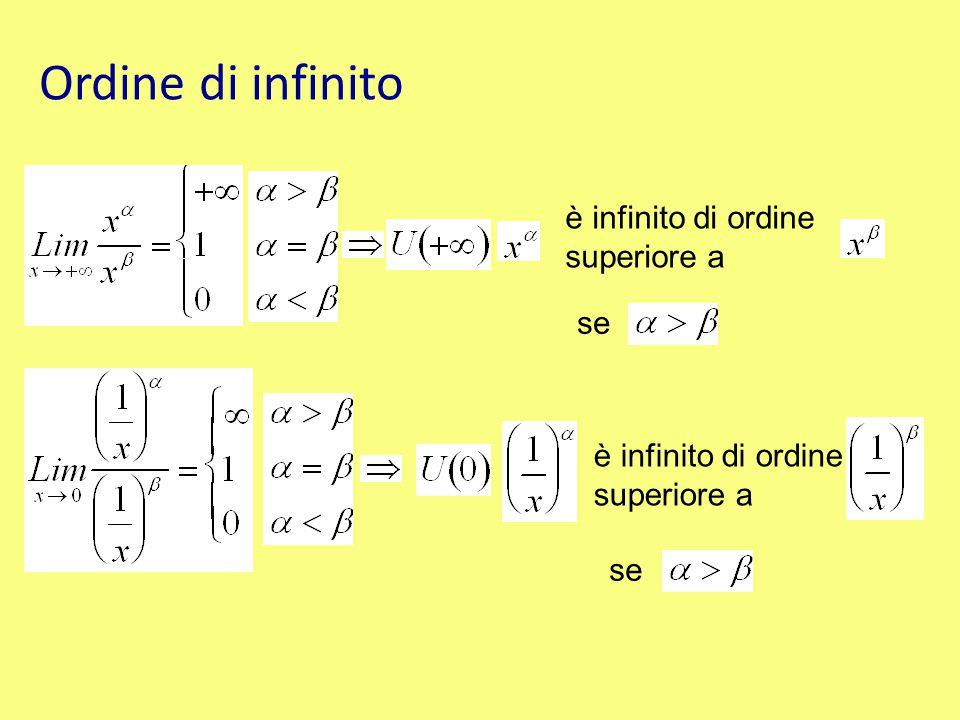 Teorema degli Infiniti Infiniti in un intorno di c se f è infinito di ordine superiore rispetto a f 1 se g è infinito di ordine superiore rispetto a g 1 allora