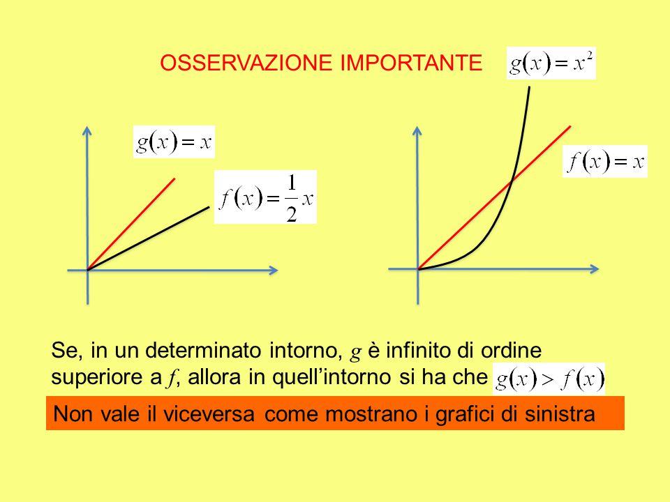 OSSERVAZIONE IMPORTANTE Se, in un determinato intorno, g è infinito di ordine superiore a f, allora in quell'intorno si ha che Non vale il viceversa come mostrano i grafici di sinistra