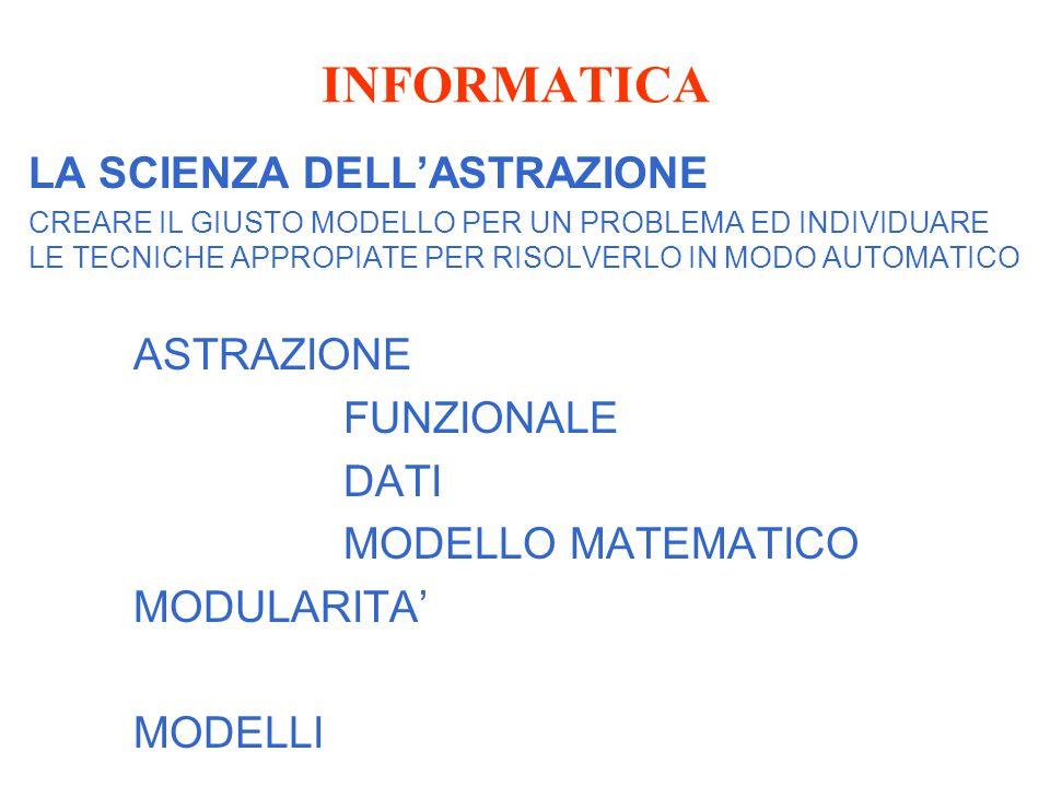 INFORMATICA LA SCIENZA DELL'ASTRAZIONE CREARE IL GIUSTO MODELLO PER UN PROBLEMA ED INDIVIDUARE LE TECNICHE APPROPIATE PER RISOLVERLO IN MODO AUTOMATICO ASTRAZIONE FUNZIONALE DATI MODELLO MATEMATICO MODULARITA' MODELLI