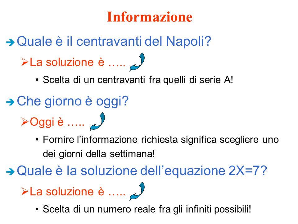 Informazione è Quale è il centravanti del Napoli?  La soluzione è ….. Scelta di un centravanti fra quelli di serie A! è Che giorno è oggi?  Oggi è …
