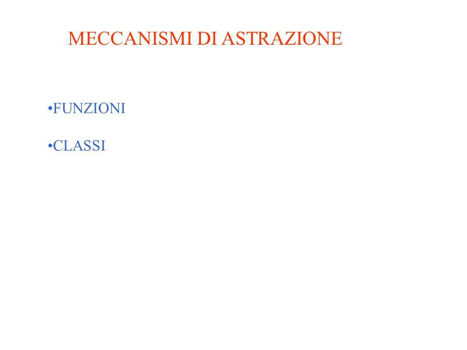 MECCANISMI DI ASTRAZIONE FUNZIONI CLASSI
