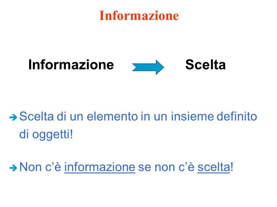 Informazione Scelta è Scelta di un elemento in un insieme definito di oggetti! è Non c'è informazione se non c'è scelta!