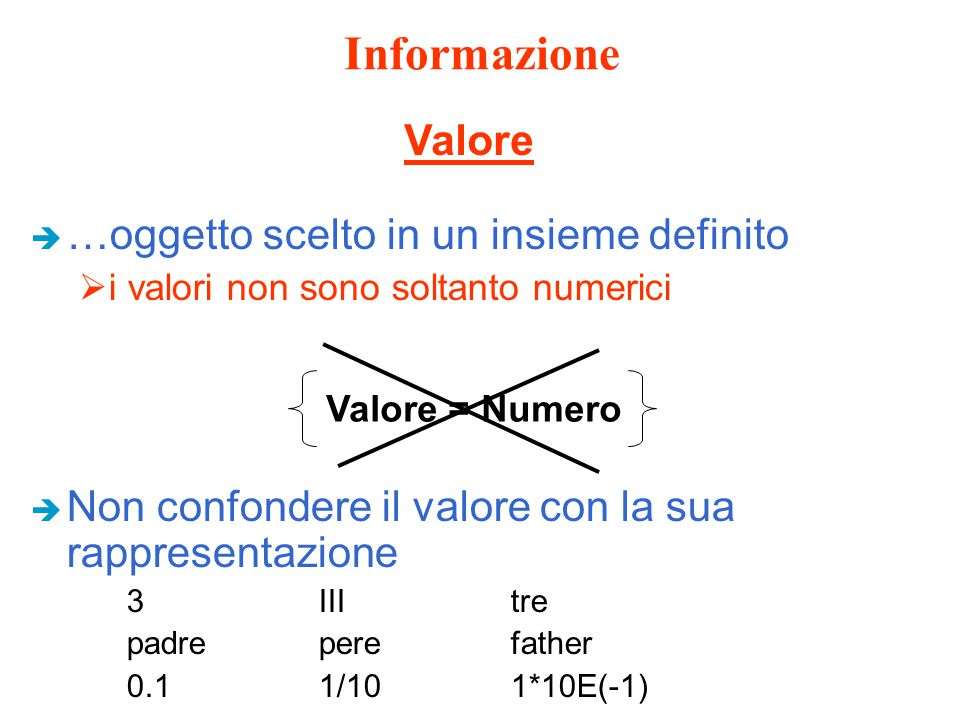 Informazione è …oggetto scelto in un insieme definito  i valori non sono soltanto numerici Valore = Numero è Non confondere il valore con la sua rappresentazione 3IIItre padreperefather 0.11/101*10E(-1) Valore