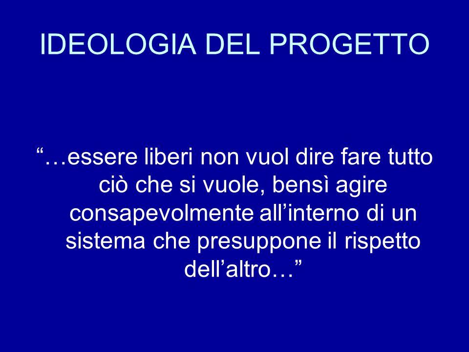 IDEOLOGIA DEL PROGETTO …essere liberi non vuol dire fare tutto ciò che si vuole, bensì agire consapevolmente all'interno di un sistema che presuppone il rispetto dell'altro…