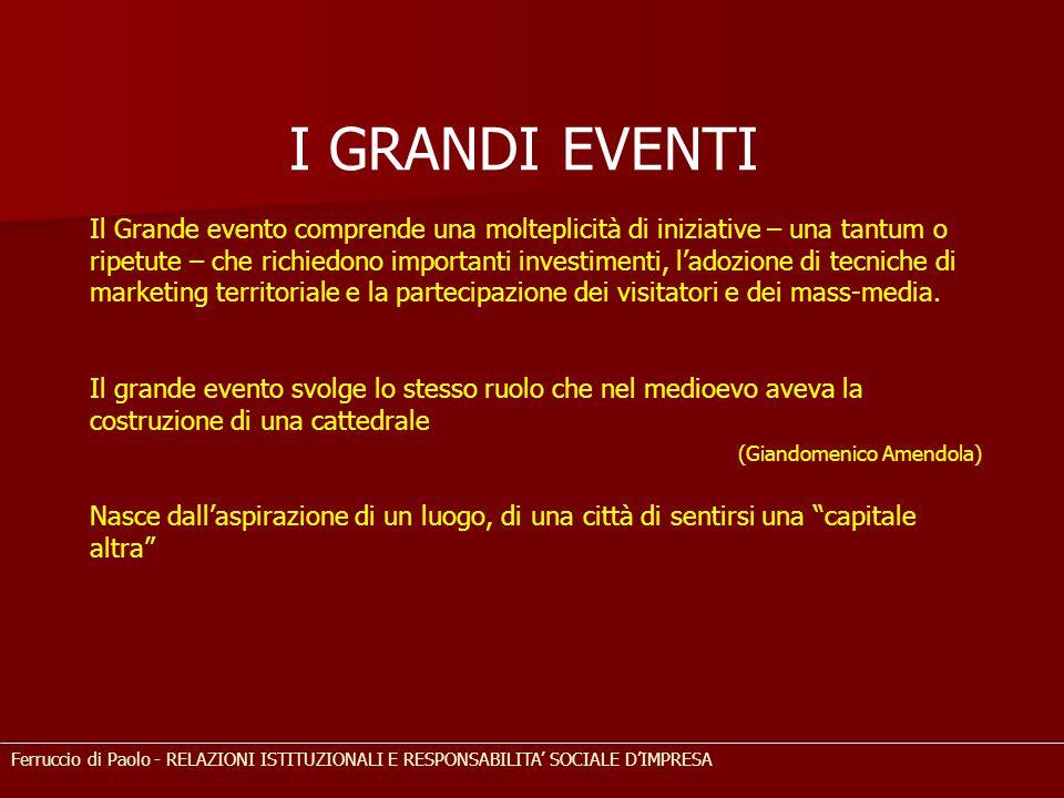 I GRANDI EVENTI Ferruccio di Paolo - RELAZIONI ISTITUZIONALI E RESPONSABILITA' SOCIALE D'IMPRESA Il Grande evento comprende una molteplicità di inizia