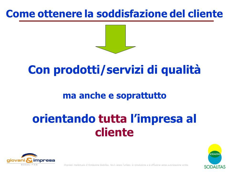 Come ottenere la soddisfazione del cliente Con prodotti/servizi di qualità ma anche e soprattutto orientando tutta l'impresa al cliente Proprietà inte