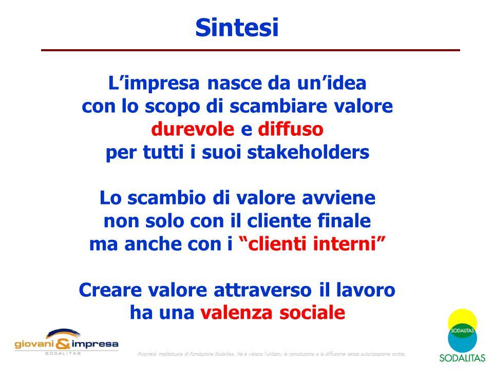 Sintesi L'impresa nasce da un'idea con lo scopo di scambiare valore durevole e diffuso per tutti i suoi stakeholders Lo scambio di valore avviene non