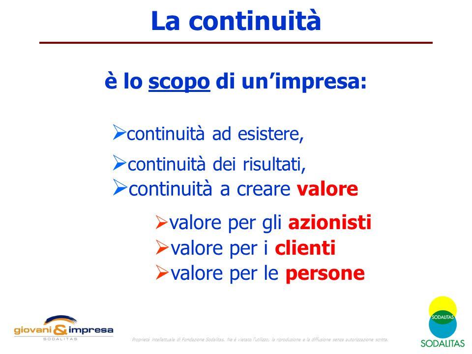 La continuità è lo scopo di un'impresa:  valore per gli azionisti  valore per i clienti  valore per le persone  continuità ad esistere,  continui