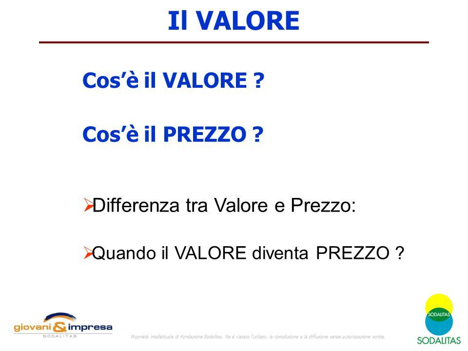 Il VALORE Cos'è il VALORE ?  Differenza tra Valore e Prezzo:  Quando il VALORE diventa PREZZO ? Cos'è il PREZZO ? Proprietà intellettuale di Fondazi