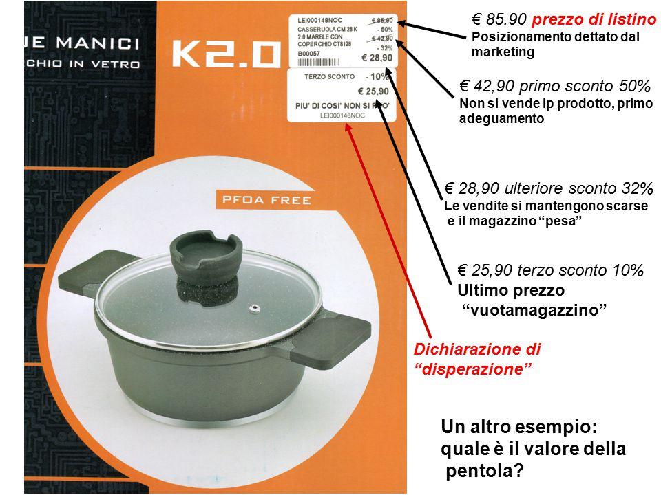 Un altro esempio: quale è il valore della pentola? € 85.90 prezzo di listino Posizionamento dettato dal marketing € 42,90 primo sconto 50% Non si vend