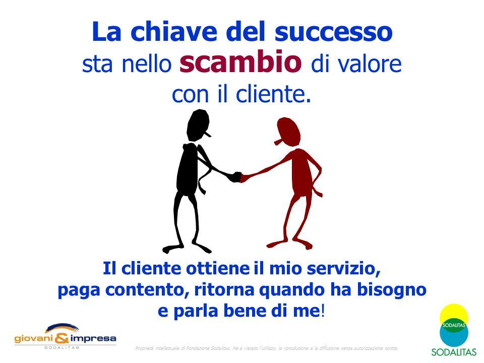 La chiave del successo sta nello scambio di valore con il cliente. Il cliente ottiene il mio servizio, paga contento, ritorna quando ha bisogno e parl