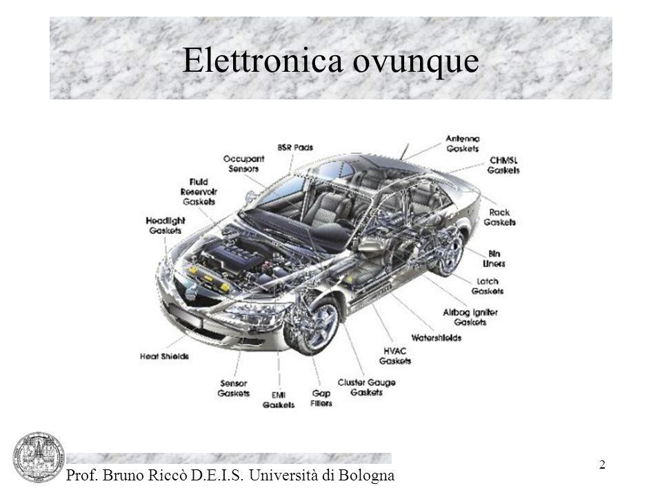 Prof. Bruno Riccò D.E.I.S. Università di Bologna 2 Elettronica ovunque