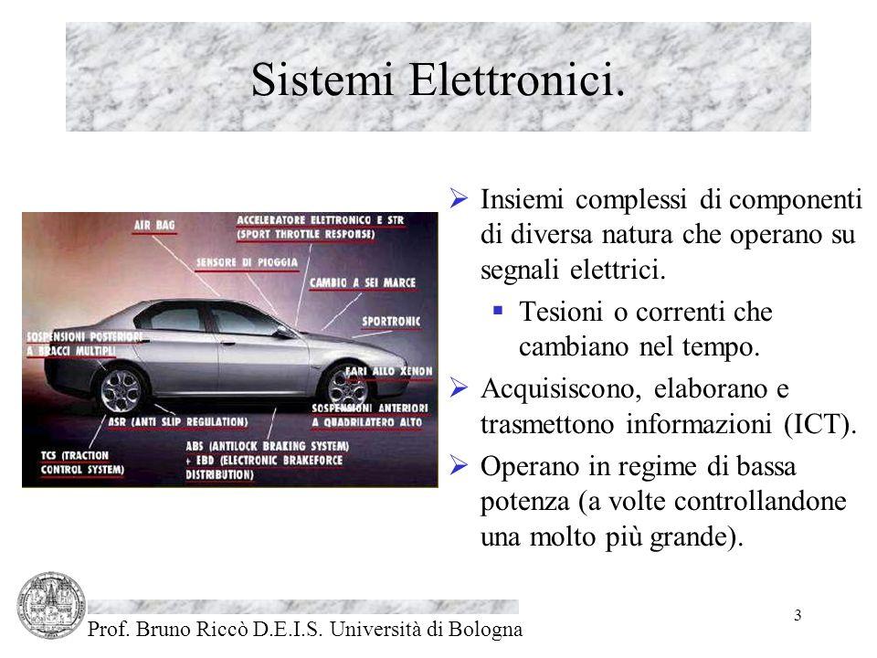 Prof. Bruno Riccò D.E.I.S. Università di Bologna 3 Sistemi Elettronici.