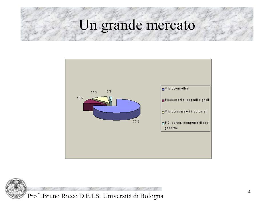 Prof. Bruno Riccò D.E.I.S. Università di Bologna 4 Un grande mercato